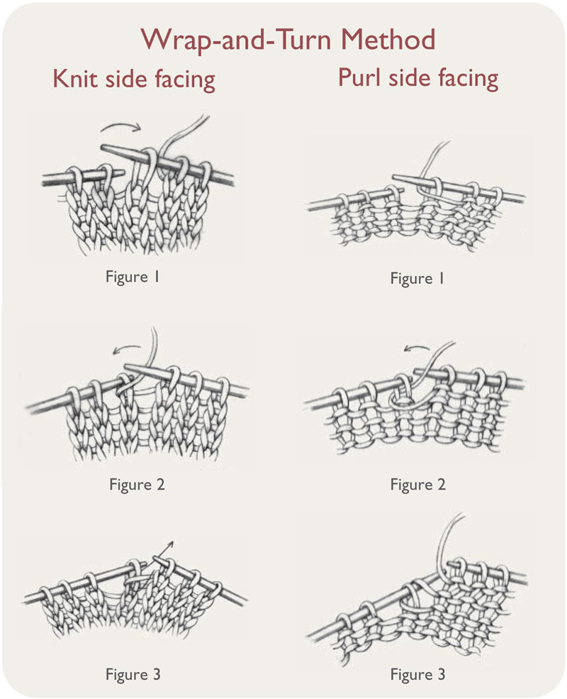 Instructions for Short Row Knitting Method #1: Wrap-and-Turn Method